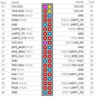 Orange_Pi_PC_IO_Pinout.jpg